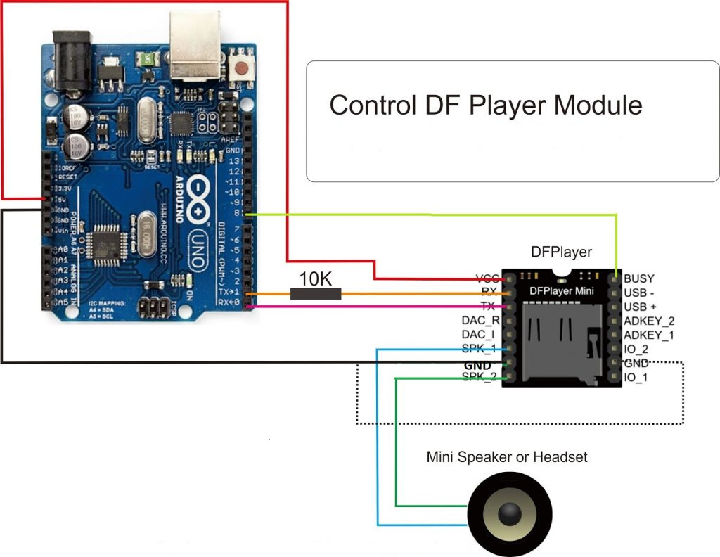 Connecting the DFPlayer mini